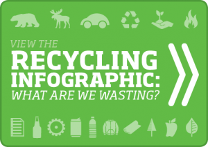 osu-pace-recycling-infographic-button
